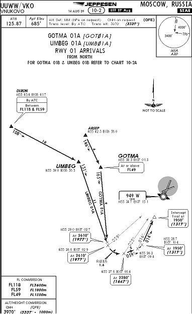 SID / STAR runway 01/19