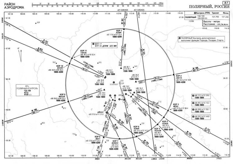 Plans airfield Polar / UERP.
