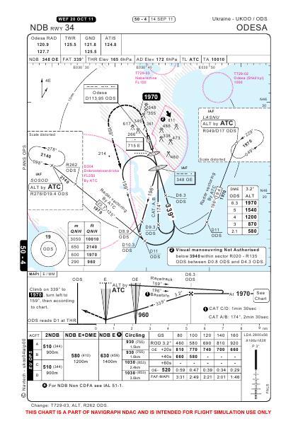 Навигация и самолётовождение