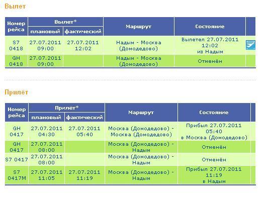 Расписание самолетов москва санк петербург